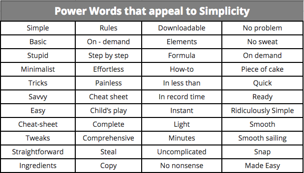 power words that appeal to simplicity