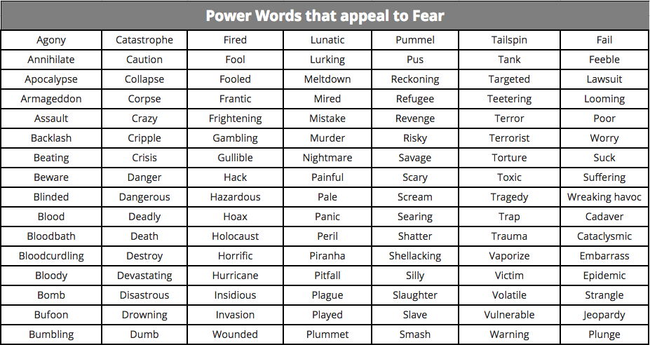 Power Words to evoke fear