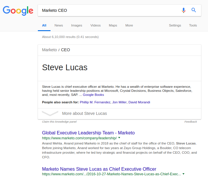Results on Google SERP when searching for 'Marketo CEO'