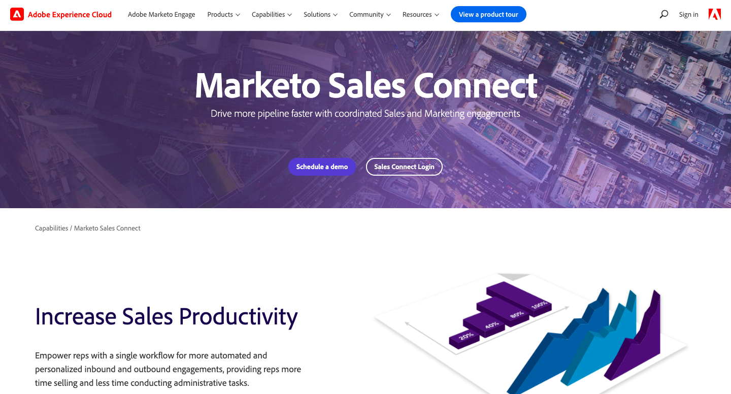 Demo image for Marketo Sales Connect - one of the sales engagement platforms mentioned in the article