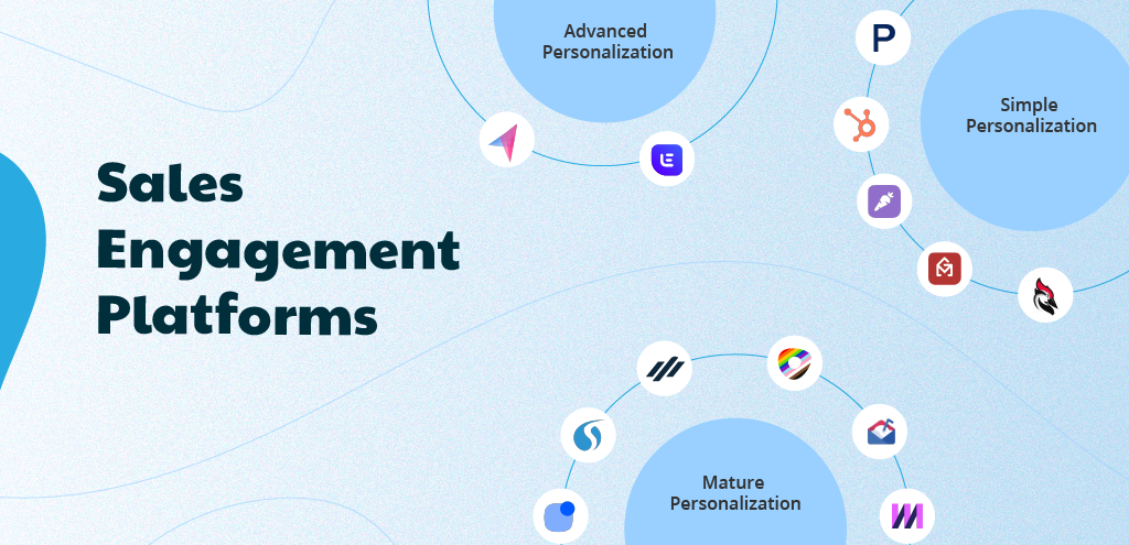 Feature image for the sales engagement platforms blog